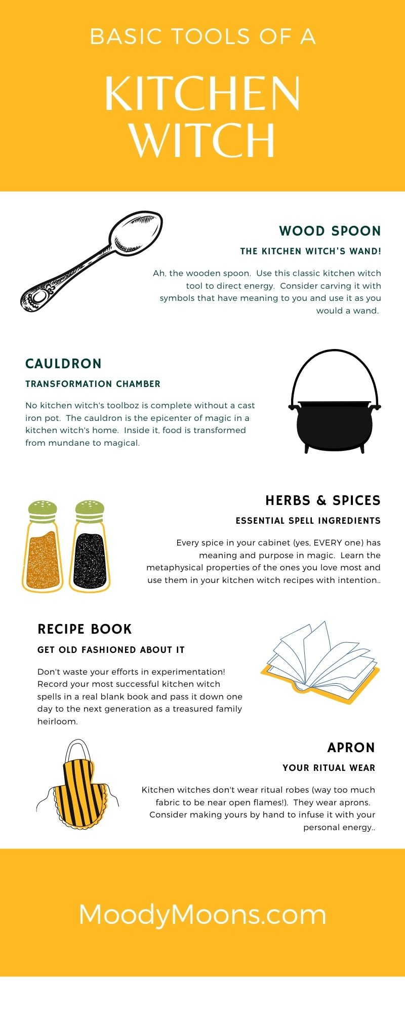 Tools of the Craft According to Your Path: Essential Tools of the Kitchen Witch